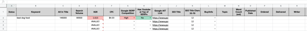 Keyword Research and Content Management Spreadsheet Template