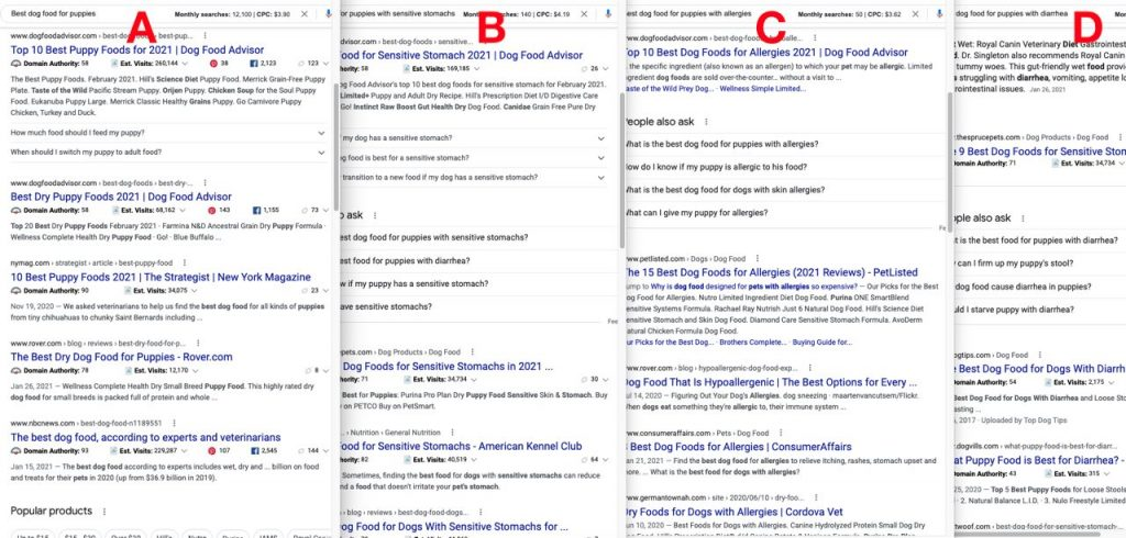 Checking for Keyword Cannibalization and Silo Topic Clusters
